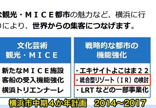 横浜市中期4か年計画2014-2017