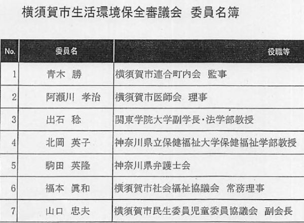 横須賀市生活環境保全審議会の委員リスト