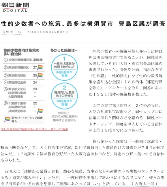 2018年5月8日・朝日新聞デジタルより