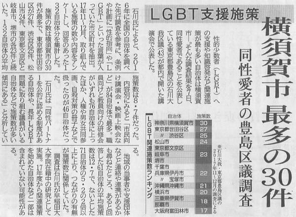 2018年5月8日・神奈川新聞より