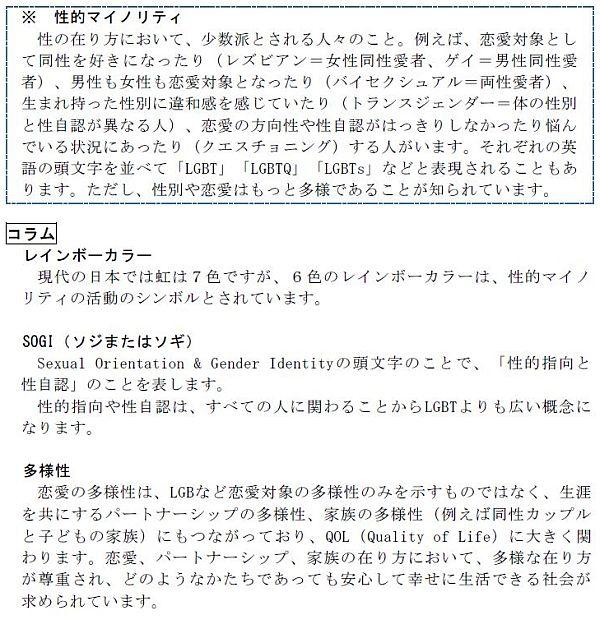 改定版「横須賀市人権施策推進指針」中の「性的マイノリティの人権」の記述3