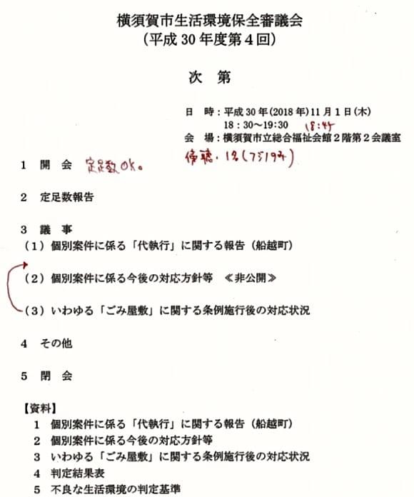 横須賀市生活環境保全審議会・議事次第