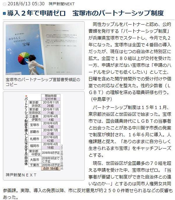 2018年6月13日・神戸新聞NEXTより