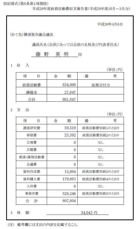 2017年度(平成29年度)後期・政務活動費収支報告書