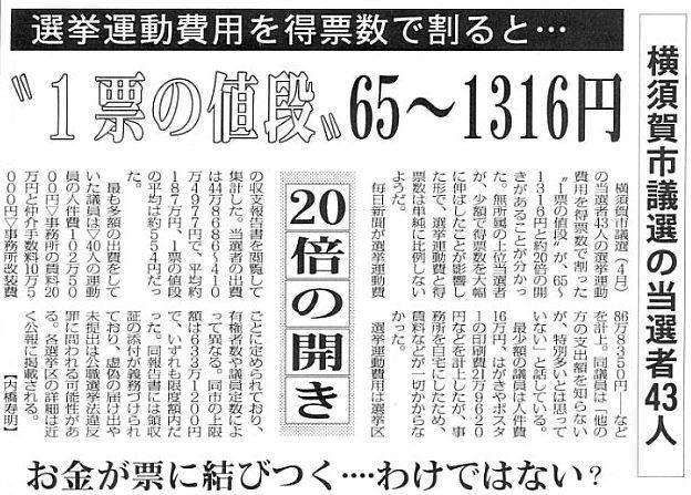 2007年6月26日・毎日新聞より