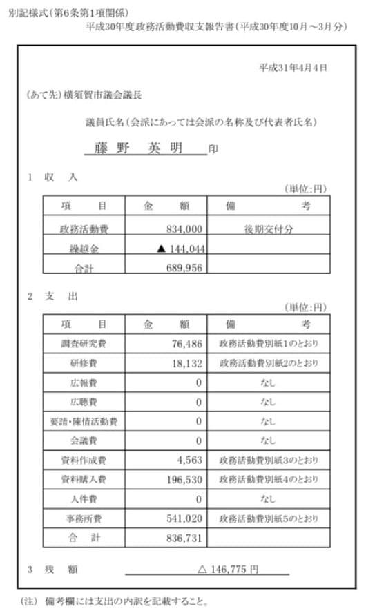 2018年度後期・政務活動費収支報告書(4月4日提出予定の暫定版)