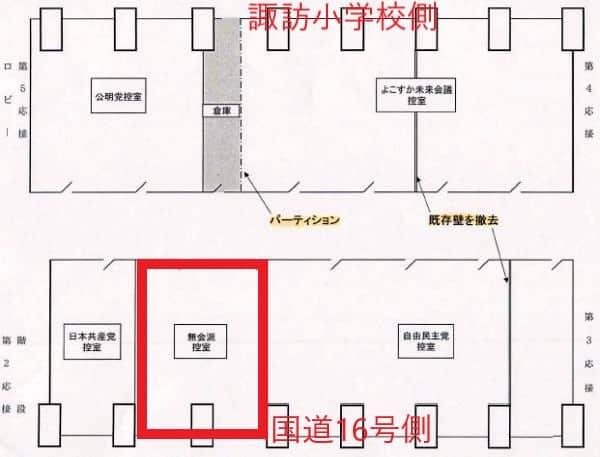 各会派と無会派の控室の位置図