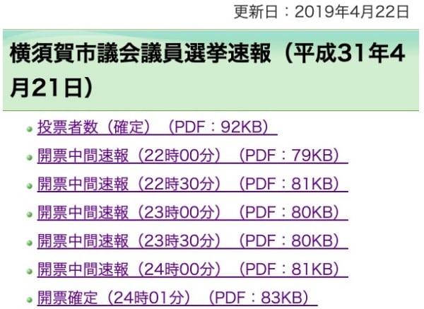 横須賀市選挙管理委員会ホームページより