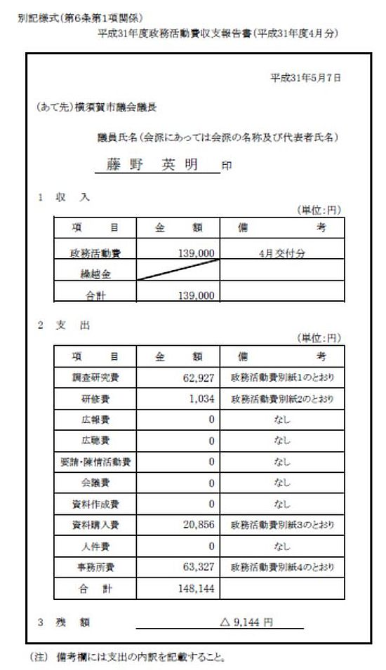 平成30年度4月分政務活動費収支報告書