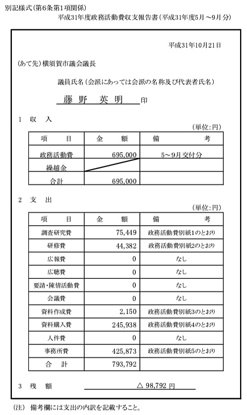政務活動費収支報告書・2019年5月〜9月分