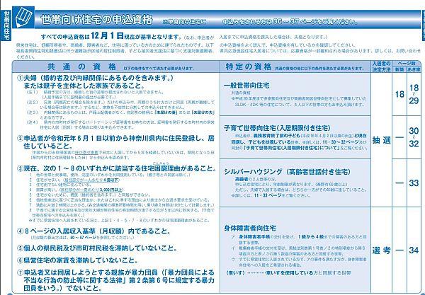 世帯向け住宅の申込資格