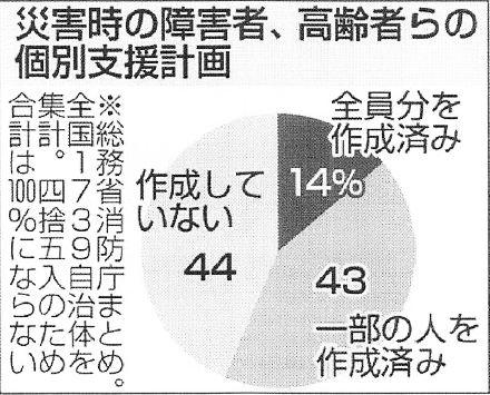2019年11月2日・東京新聞より