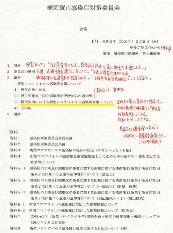 横須賀市感染症対策委員会・プログラム