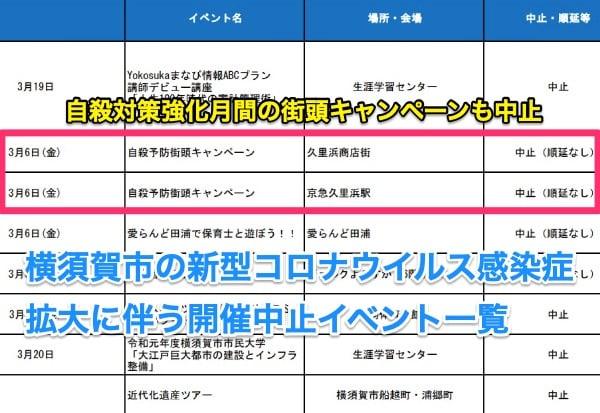 横須賀市2月26日発表・新型コロナウイルス感染症拡大に伴うイベント等の開催中止