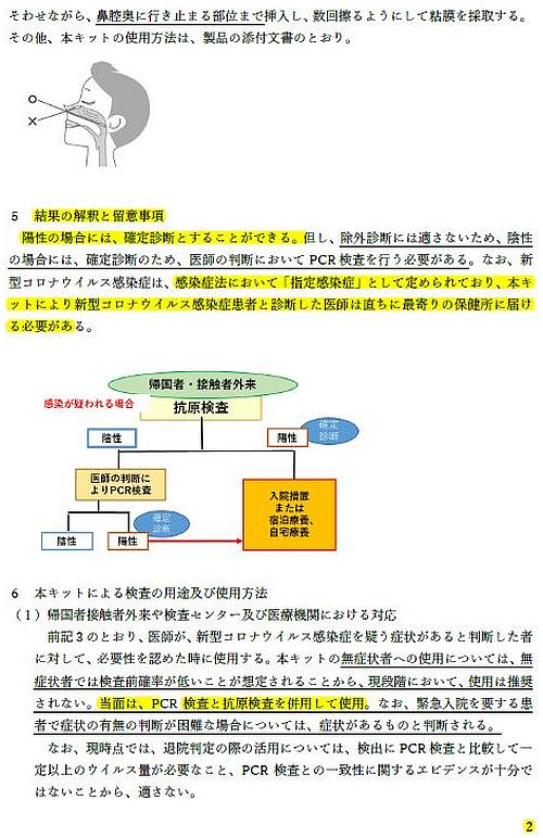 SARS-Cov-2抗原検出用キットの活用に関するガイドライン