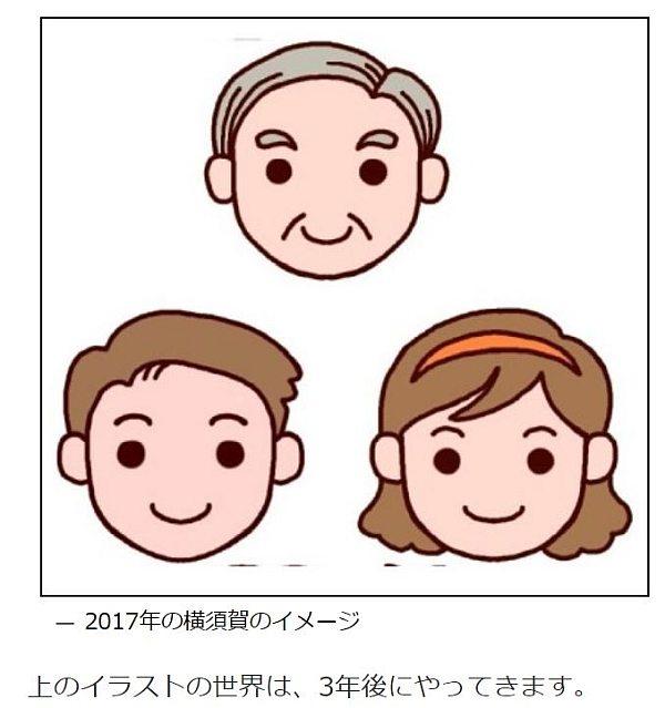 2013年に描いた2017年の横須賀の姿