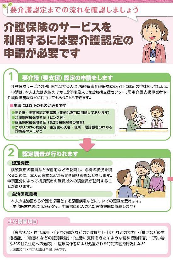 横須賀市の冊子「あんしん介護保険」より