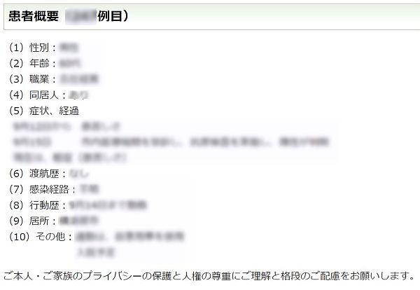 横須賀市HPで公表している10項目
